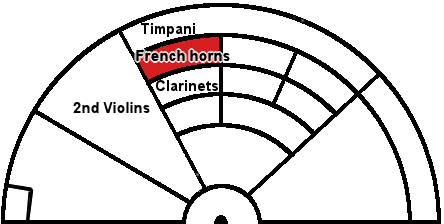 french-horn-seats