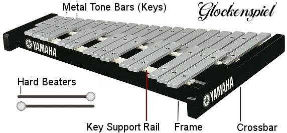 glockenspiel-diagram