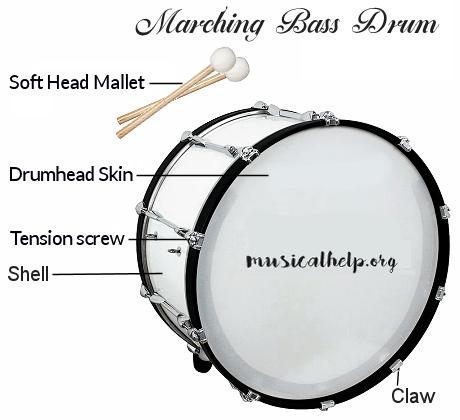 marching-drum-diagram