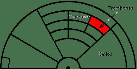 trombone-seats