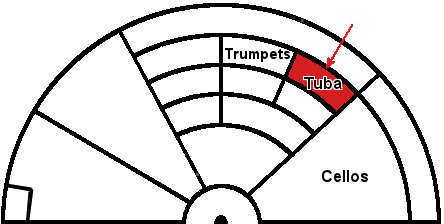tuba-seats