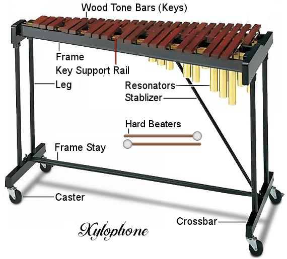 xylophone-diagram