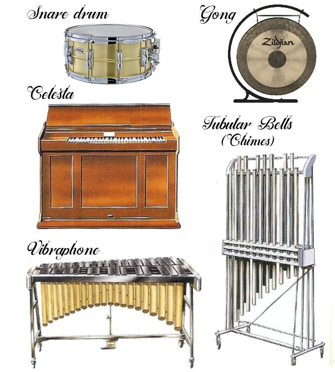 tuned-percussion-diagram