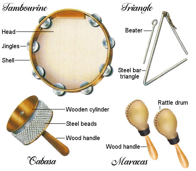 untuned-percussion-diagram